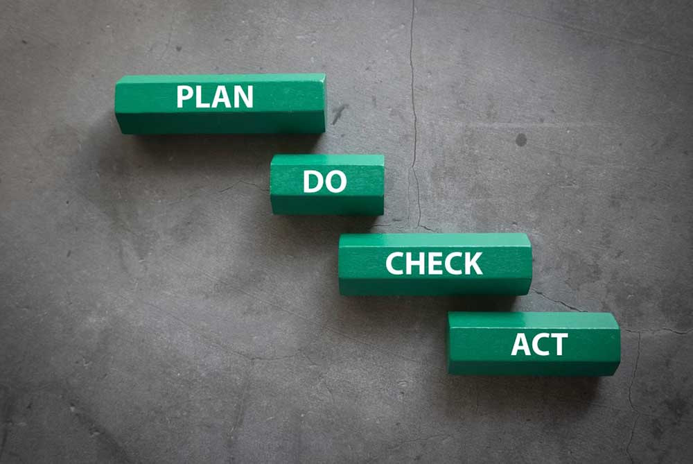 Continuous Safety Improvement: What, Why & How